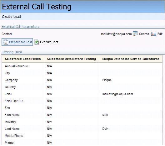 Eloqua Salesforce Integration Test Complete
